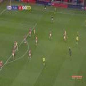 Bristol City 2-[2] Norwich - Max Aarons 78'