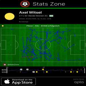 Witsel completed 67 out of 68 passes vs Werder Bremen.