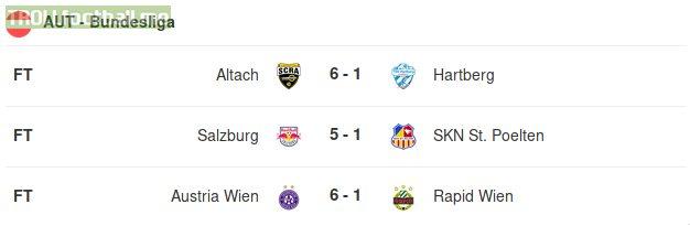 Austrian Bundesliga - Home: 17 - Away: 3