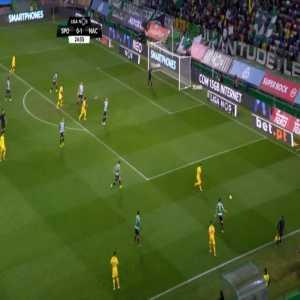 Sporting 0-2 Nacional - Aleksandar Palocevic 25'