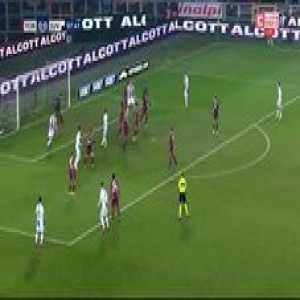 That Free-Kick By Ronaldo!😱🔥
