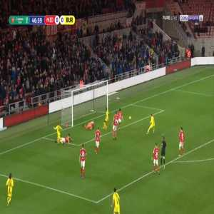 Middlesbrough 0-1 Burton - Jake Hesketh 48'
