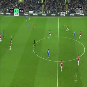 Cardiff City 1:[3] Manchester United - Anthony Martial 41'