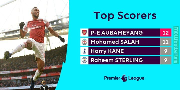 Aubameyang Pierre-Emerick back on top