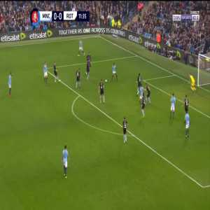 Manchester City 1-0 Rotherham - Raheem Sterling 12'