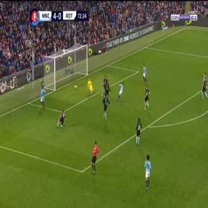 Manchester City 5-0 Rotherham - Riyad Mahrez 73'