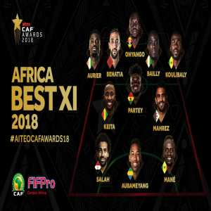 CAF's African TOTY as voted by players. Onyango, Aurier, Benatia, Bailly, Koulibaly, Keita, Partey, Mahrez, Salah, Aubameyang, Mané