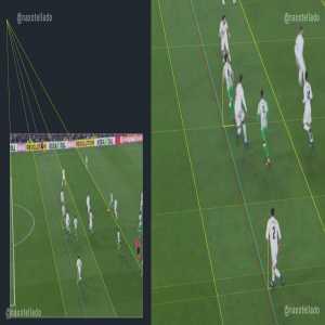 """""""🤔"""" - Carvajal insinuating Betis goal was offside"""