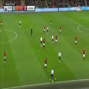 Tottenham 0-1 Manchester United - Rashford 45'