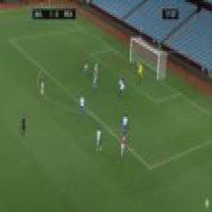 [FA Youth Cup] Aston Villa 2-0 Reading - Jacob Ramsey 18'