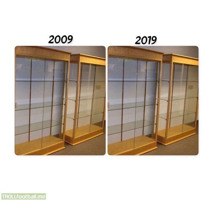 Tottenham 10 year challenge 😂😂😂