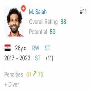 """FIFA add """"Diver"""" trait to Salah ingame"""