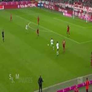 45' Lewandowski comes on for Bayern 51' Lewandowski scores 1 goal 60' Lewandowski scores his 5th goal in 9 minutes  What a game this was 🔥🔥👏👏