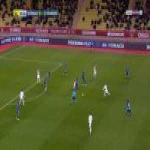 Monaco [1]-2 Strasbourg - Radamel Falcao 22'