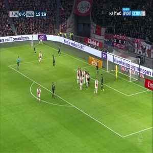 Ajax [1]:0 Heerenveen - Dušan Tadić 13'