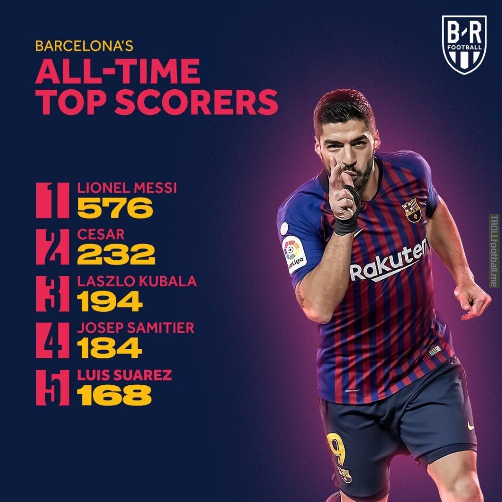 Luis Suarez is now in Barca's top 5 all time top scorers