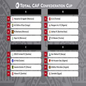 CAF should seriously sort that shit out, once again there are 3 (!) teams from one country in the same group of the Conefederation's Cup!