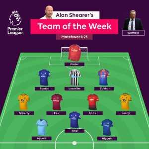Alan Shearer's Team of the Week: Foster, Bamba, Lascelles, Sakho, Jonny, Matic, Rice, Doherty, Agüero, Reid, Higuain
