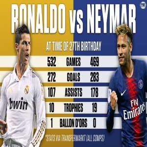 Neymar vs Ronaldo at age 27