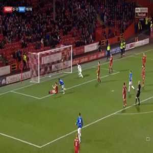 Aberdeen 0-1 Rangers - Alfredo Morelos 20'