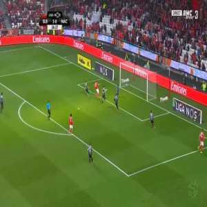 Benfica 3-0 Nacional - Haris Seferovic 27'