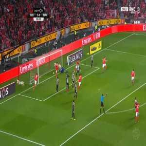 Benfica 6-0 Nacional - Ferro 56'