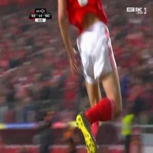 Benfica 7-0 Nacional - Ruben Dias 64'