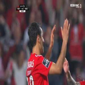 Benfica 8-0 Nacional - Jonas free-kick 85'