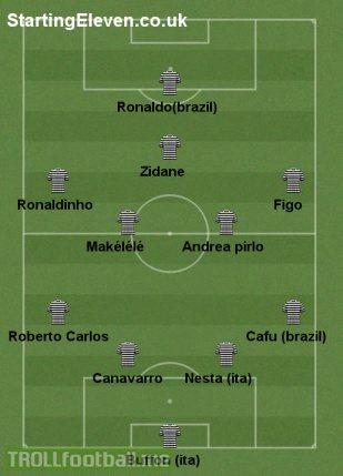 2000s Best Team