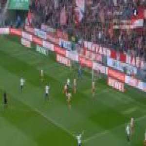 FC Koln 0-1 Sandhausen - Andrew Wooten 4'