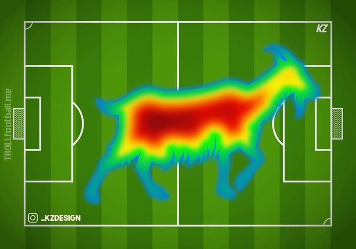Lionel Messi Heat Map Against Sevilla..🤯