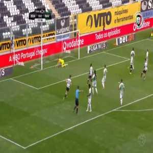 Boavista 1-0 Rio Ave - Rafael Costa penalty 12'