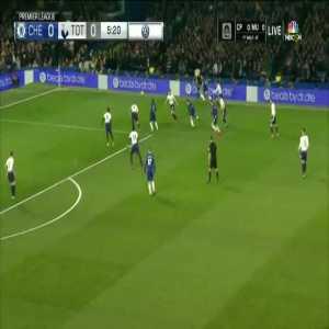 Higuain hitting the post in Chelsea vs Tottenham