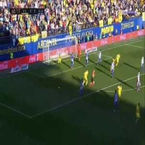Villarreal 1 vs 2 Deportivo Alavés - Full Highlights & Goals