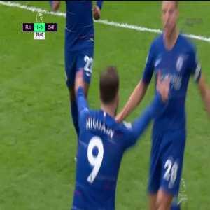 Fulham 0-1 Chelsea: Higuain