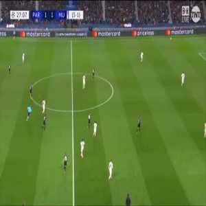 Rashford free kick out of bounds vs PSG