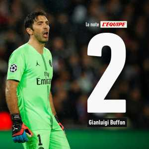 Buffon's rating from L'Équipe