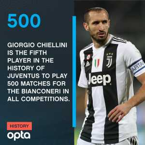Giorgio Chiellini is the fifth player in the history of Juventus to play 500 matches for the Bianconeri in all competitions, after Del Piero, Buffon, Scirea and Furino