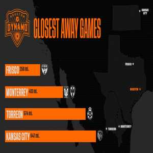 [Twitter] Tonight's match in Monterrey will be closer to home for Houston Dynamo than any MLS away match besides FC Dallas