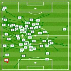 Arthur Melo completed 98.6% of his passes against Lyon (71/72), his best passing accuracy in a game for FC Barcelona in all competitions.