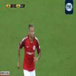 Internacional 2-0 Alianza Lima - Nico Lopez 19' | CONMEBOL Libertadores