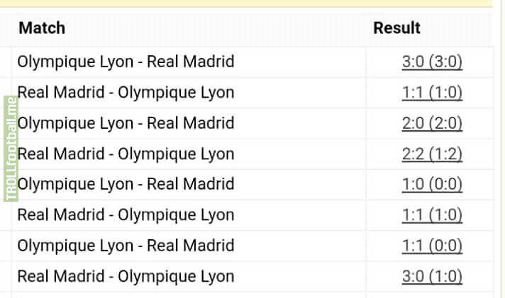 Some results between Real Madrid  Vs Lyon  Tag as much Madrid fans as you can, so they can explain this