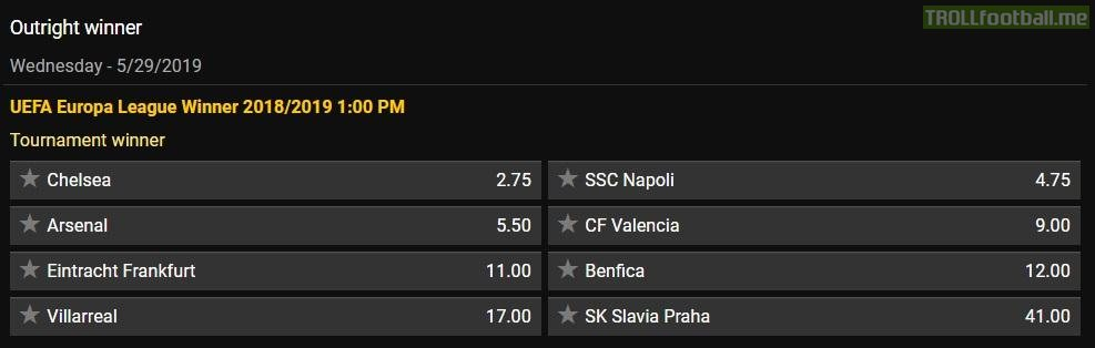 Bookies' favourite for UEL Title after the draw: Chelsea (2.75), Napoli (4.75), Arsenal (5.50), Valencia (9.00), Eintracht Frankfurt (11.00), Benfica (12.00)