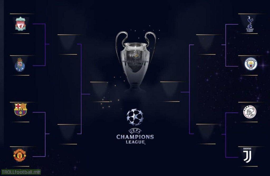 Complete Champions League Brackets