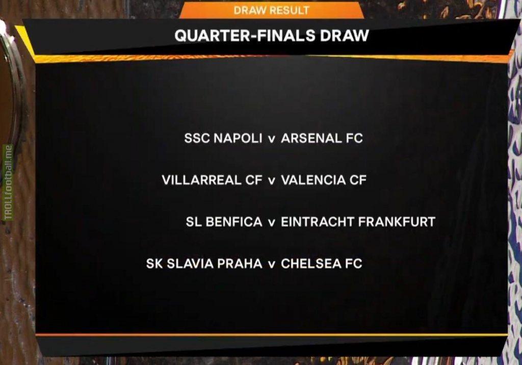 Europa League Drawing