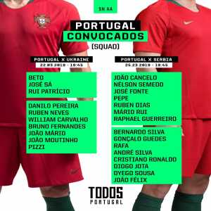 Portugal squad for upcoming Euro 2020 qualifying games against Ukraine and Serbia.