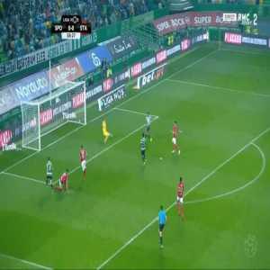 Sporting 1-0 Santa Clara - Raphinha 59'