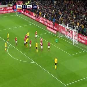 Wolves 1-0 Manchester United: Jimenez