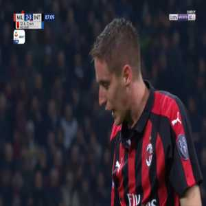 Andrea Conti (Milan) straight red card against Inter changed to a yellow card after VAR review 87'