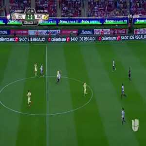 Chivas 0 - America [1] - Nico Castillo